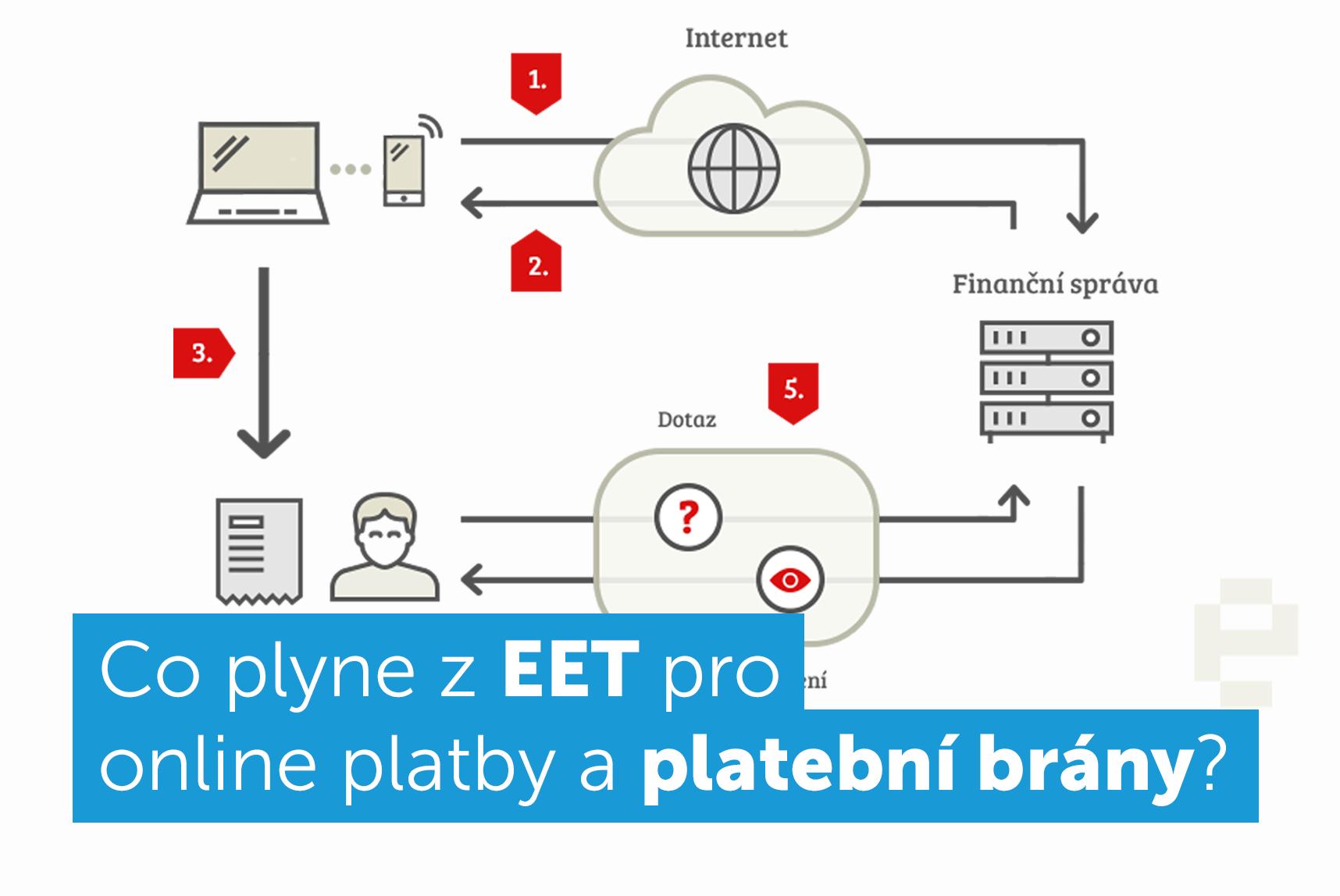 EET online platby